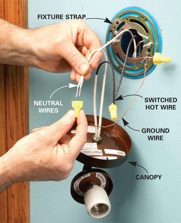<b>Photo 6: Install the fixture</b></br> Trim the black and white wires to 8 in., leaving the ground wire long. Strip the ends of the wires. Connect white to white, black to black and bare copper to bare copper. Loop the bare copper wire clockwise around the grounding screw on the fixture strap before connecting it to the fixture ground wire.