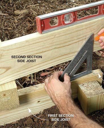 <b>Photo 5: Mark the next joist</b><br/>Rest the next stepped side joist on the 4x4 spacer over the first section's side joist. Then adjust the position and cut it to length, allowing for a 1-3/4-in. overlap. Mark and cut the joist and assemble as before.