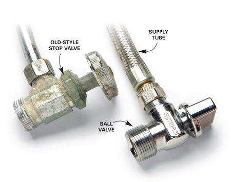 <b>Replace fixture valves</b></br> Get better flow with new stop valves. Unscrew the old stop valves and replace them with ball valves. Replace the supply tubes at the same time.
