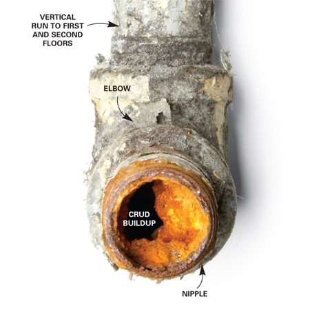 <b>Photo 2: Corroded elbow at vertical run</b></br> Corrosion occurs most often at joints.
