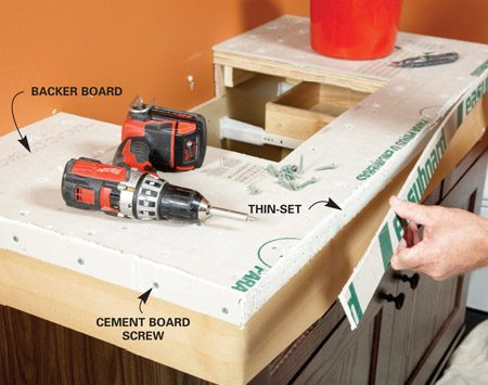 <b>Photo 3: Cover the base with backer board</b></br> Tile backer board forms a waterproof layer for a long-lasting countertop. Quarter-inch-thick backer is all you need over the strong plywood base.
