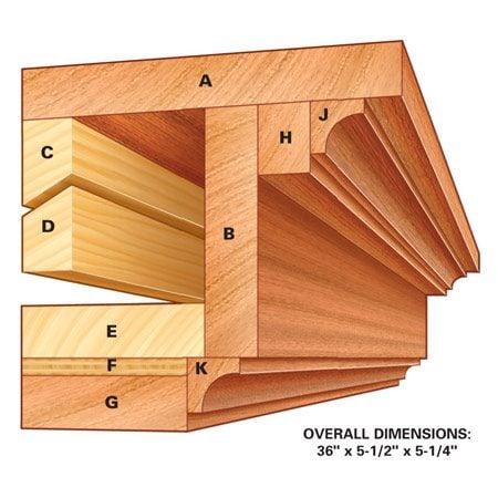 Figure A: Shelf details