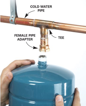 "<b>If the new valve leaks, add an expansion tank</b></br> <p>If a new TPR valve didn't solve the  problem, solder in a ""tee"" and a female-threaded fitting on a horizontal cold  water line near the water heater. Then wrap the tank threads with Teflon tape  and screw in the tank. </p> <p><strong>NOTE: </strong>Toss the  saddle tee that comes with the expansion tank and install a tee and threaded  fitting instead. Saddle tees always leak over time.</p>"
