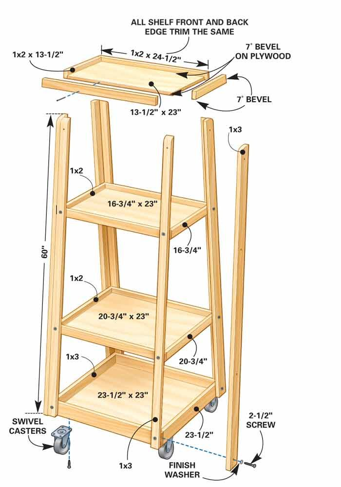 How to build the ultimate clamp rack the family handyman for Mobile lumber storage rack plans