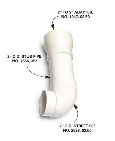 <b>PVC adapter fittings</b><br/>Connect the plumbing pipe to the power unit with adapter fittings.