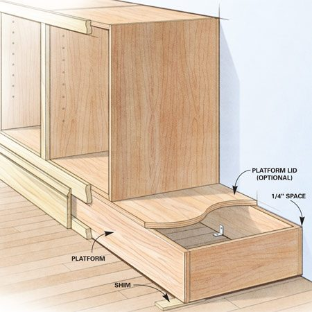 <b>A simple platform</b></br> A plywood box makes cabinet construction and installation easier.