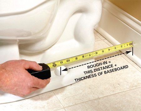 <b>Measure the rough-in</b></br> The rough-in is the distance from the center of the toilet flange (the hold-down bolts) to the wall. Buy a toilet that fits the rough-in distance so you don't have the difficult job of moving the flange.
