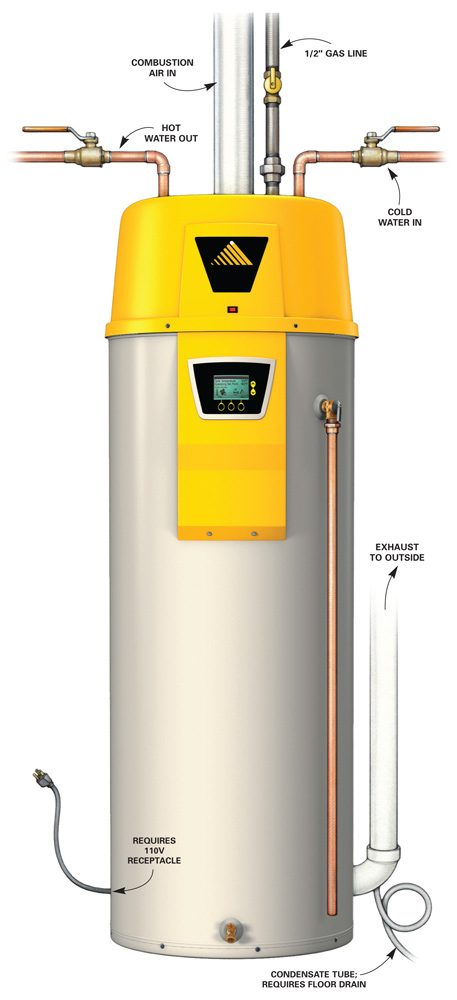 Condensing gas water heater