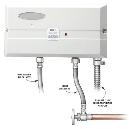 choosing a new water heater | the family handyman