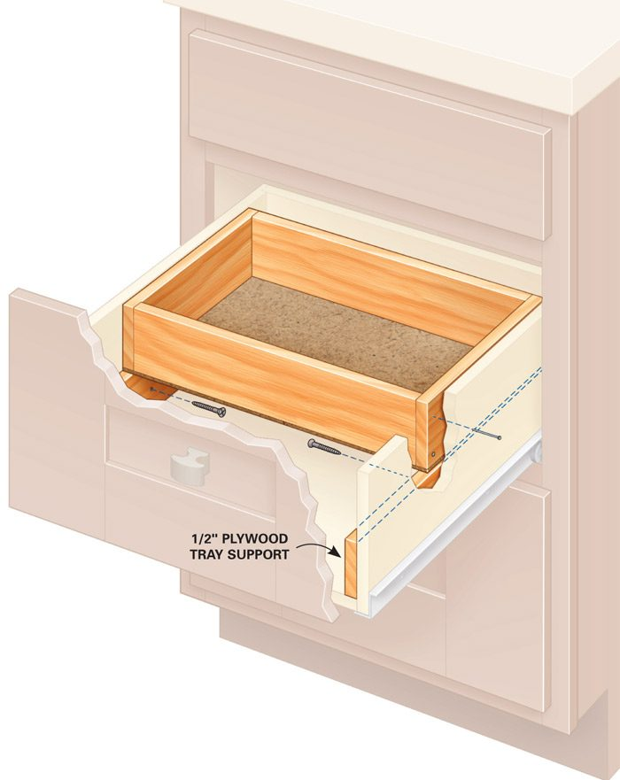 Drawer top tray details