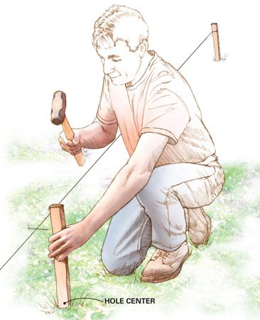 <b>Drive stakes</b></br> Drive stakes to mark the center of each posthole.