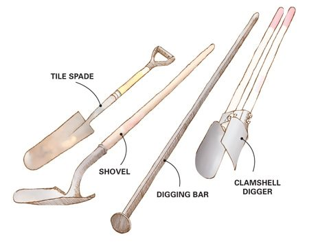<b>The big 4 posthole tools</b></br> If you have more than a couple of postholes to dig, don't stop at a shovel and a clamshell digger. You'll treasure two more tools just as much. Pick up a tile spade. The long, narrow blade will get you places no other shovel can. Also get a tamper-end digging bar.