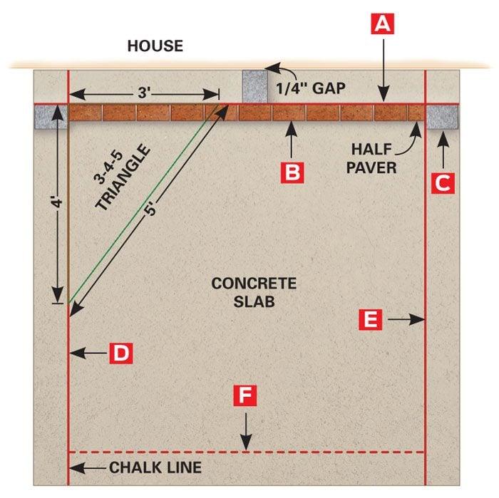 Figure B: Border layout
