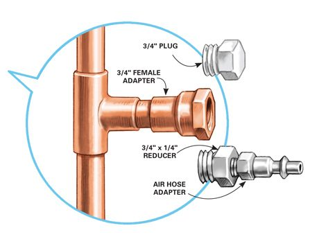 <b>Blow-out system</b></br> Blow the PEX dry in cold weather with a compressor. Install a blow-out valve at the other end of the run of pipe to drain the water.