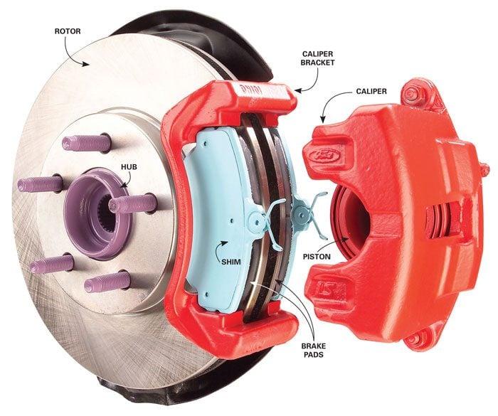 <b>Brake system parts</b></br>