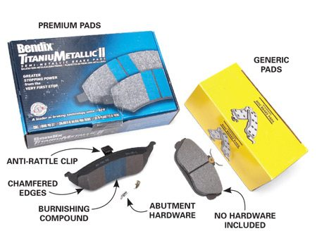 <b>Premium vs. generic brake pads</b></br> Demand brand-name parts. Top-quality manufacturers are proud to put their name right on the package. Generic brake parts are almost always packaged in plain white or yellow boxes. Brand name? Nowhere.