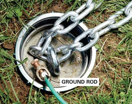 <b>Close-up of concrete pier, eyebolt and grounding rod</b><br/>Connect the ground wire to the grounding rod for safety and the chain to the eyebolt for security.