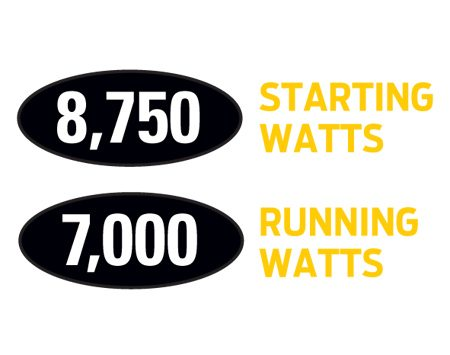 """<b>Watts are not all equal</b></br> Ignore the higher rating and select a generator based on its """"rated,"""" """"running"""" or """"continuous"""" watts."""