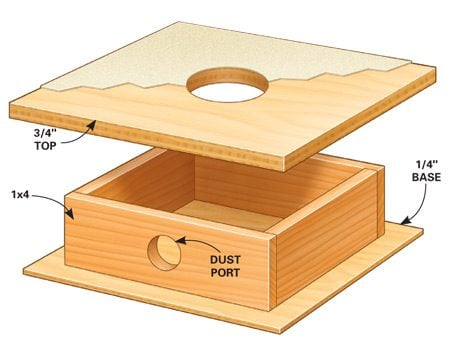 Drum sander table diagram