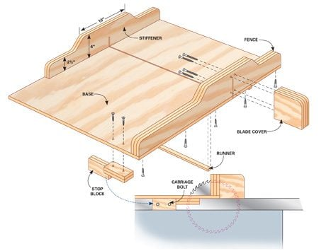 Woodworking wooden table saw plans PDF Free Download