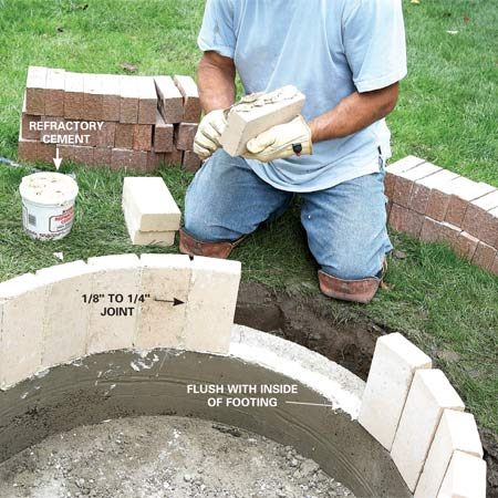 <b>Photo 7: Mortar the firebrick</b><br/>Butter a thin layer of cement on the footer and position your first brick. Butter the second brick and butt it against the first. Continue around the circle checking level side-to-side and back-to-front as you go.