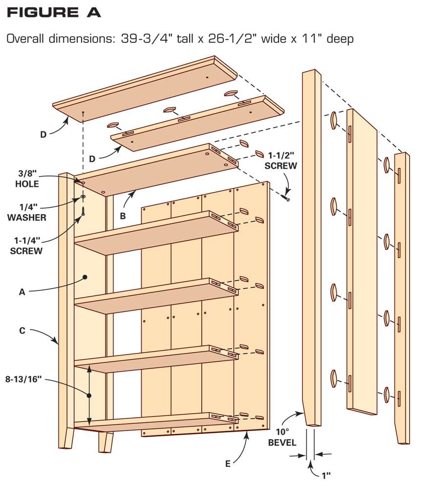 Figure A: Bookshelf construction