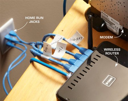 "<b>Photo 1: Connect patch cords at the router</b></br> Snap the patch cord into an unused port on the back of your wireless router and connect it to the ""home run"" jack you just installed."