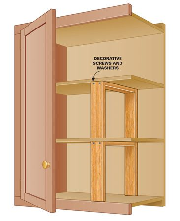 <b>Figure C: Bridges without center stile</b></br> For cabinets with no center stile, position the crosspiece between the two uprights. Secure with decorative screws and washers.