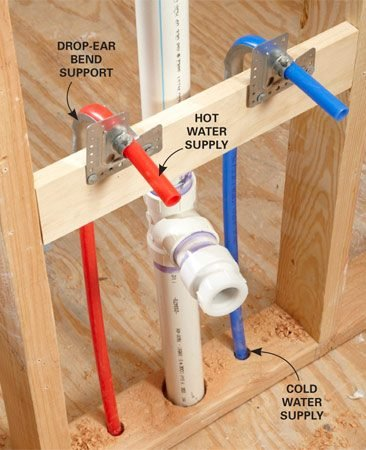 <b>PEX to shutoff</b></br> PEX can be connected directly to shutoffs under a sink, but should be held in place with a drop-ear bend support.