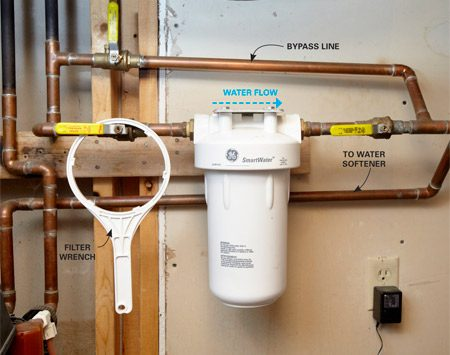 <b>A big filter for small grit</b></br> Water sediment filter keeps the crud out of your water. It's easy to install on your main water supply line and will filter the water for your entire home.
