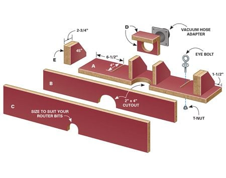 Build a router table by upcycling a kitchen countertop the family figure a router table fence greentooth Images