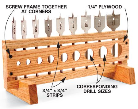 <b>Build a table top or wall mount drill bit rack</b></br> <p>Here's the Cadillac  of drill bit racks. It comes with a sizing index to check round   work pieces and the  bits themselves for drilling the exact corresponding hole.   The length of the  rack is up to you—build it to hold all your bits in order of   size. You can either  build it freestanding for tabletop use or without the base   pieces for wall  mounting.</p> <p>To build one, lay  your bits—spade and/or twist bits—on a table with 1/2-in.   spacing. Cut two  3/4-in. x 3/4-in. strips of hardwood, then mark, clamp and drill   according to the bit  spacing you determined. (Drill through both strips for   spade bits but only  halfway   through the second  strip   for twist bits.)  Position two   2-3/4-in. blocks  between   the strips and screw  them   together. Use the  bits you   laid out to drill  holes in a   piece of  1/4-in.plywood for   the sizing index.  Screw it to   the rectangle and  get   those bits in order! </p>