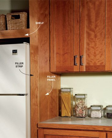 <b>Install filler strips or panels</b></br> <p>If you're getting new  cabinets but want to keep   your old refrigerator,  leave enough space between   cabinets so you can  replace your fridge with a   wider model later. (Most  refrigerators are 32 to 36   in. wide.) Install filler  strips or panels to fill up   the extra space. You can  install   shelving between the  panels over the top of the   fridge or install top  cabinets. Order the filler strips   and  panels with your cabinets so they match. </p>