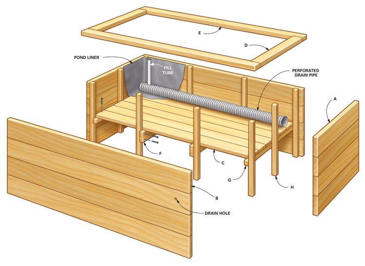 wooden plans deck flower box plans pdf download designs pott