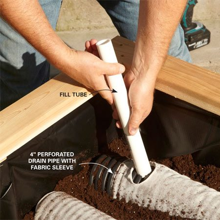 <b>Photo 7: Position the drain pipe and the fill tube</b></br> <p>Cut the perforated drain pipe  into 6-ft. lengths. Space the drain pipes evenly along the deck floor, wedging the  ends tightly against the short sides of the planter to keep soil out. Pack   potting mix around the pipes  to keep them straight. Stick a   fill  tube in the top end of one of the outside drain pipes. The water will flow from  there into the other drain pipes through the perforations in the tubes. </p>