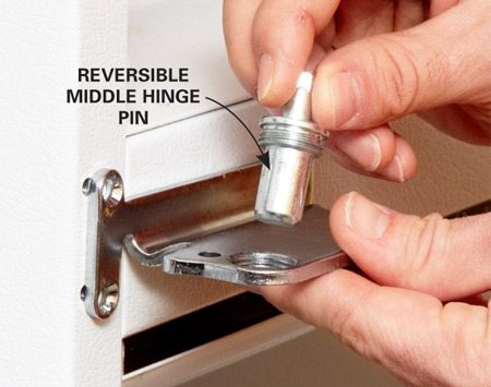 <b>Photo 3: Reverse the hinge pin</b></br> Grab the hinge pin with pliers and unscrew it. Flip the pin upside down and screw it back into the hinge.