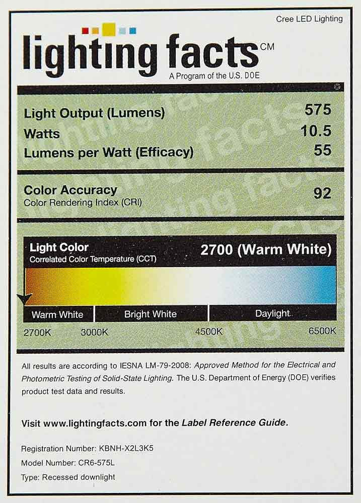 Light bulb label