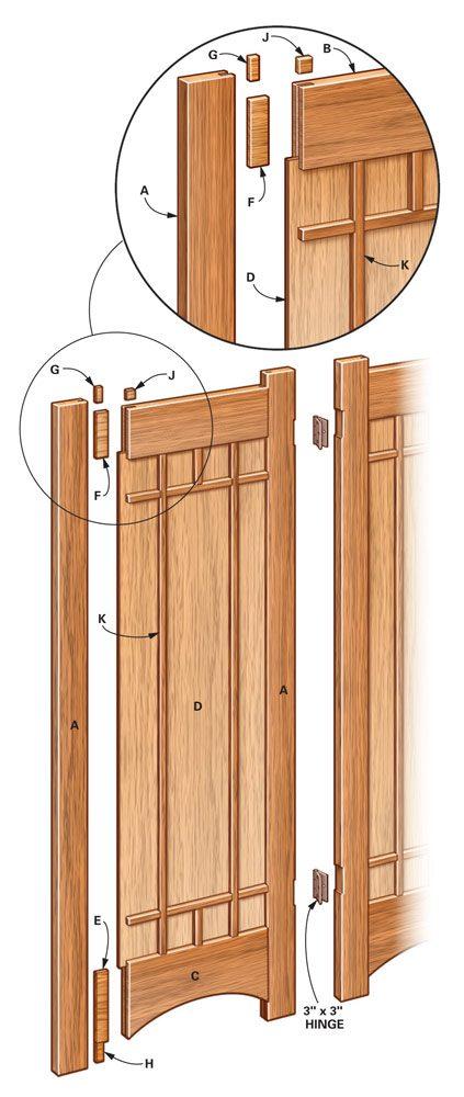 Room divider details