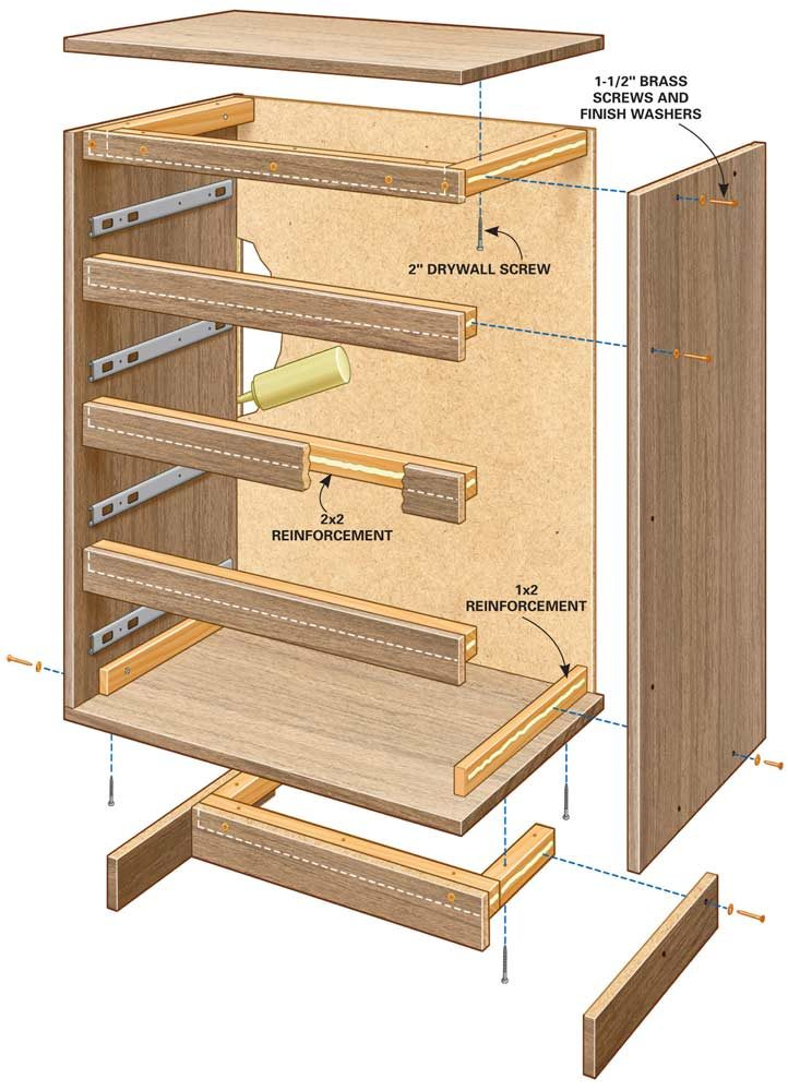 Flat-pack furniture reinforcement details
