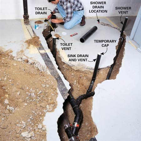 <b>Photo 4: Build the drain system</b></br> <p>The location of the   drains and vents   is critical—check   and double-check   your work before   you glue joints   together. Determine   where the   exact location of   the shower drain   will be <em>after</em> the   walls are framed.   Cap open pipes to   keep sewer gas   out of your home.   Don't bury the   lines until the   building inspector   has approved your work.</p>