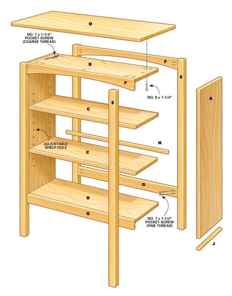 Building Wood Bookcase