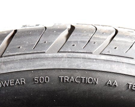 Buy tires sized to fit your car