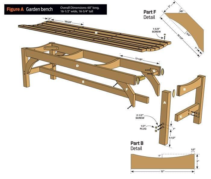 Figure A: Garden bench details