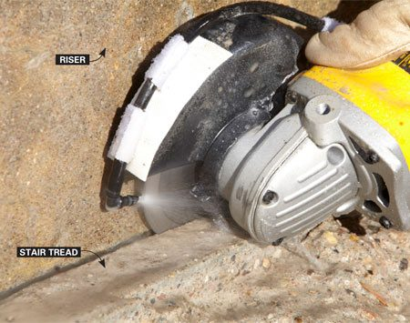 <b>Photo 4: Cut into the corner</b></br> <p>Your saw can't reach    into the corner where    the stair tread and    riser meet. So cut with    a grinder and chisel out    the concrete. Add a    spray system to your    grinder similar to the    one on your saw. </p>