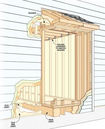 Bump out addition the family handyman for How to design a addition to your house
