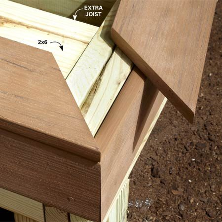 <b>Mitered joint</b></br> Hide composite ends by mitering joints around the deck perimeter. Add extra joists for support as needed.