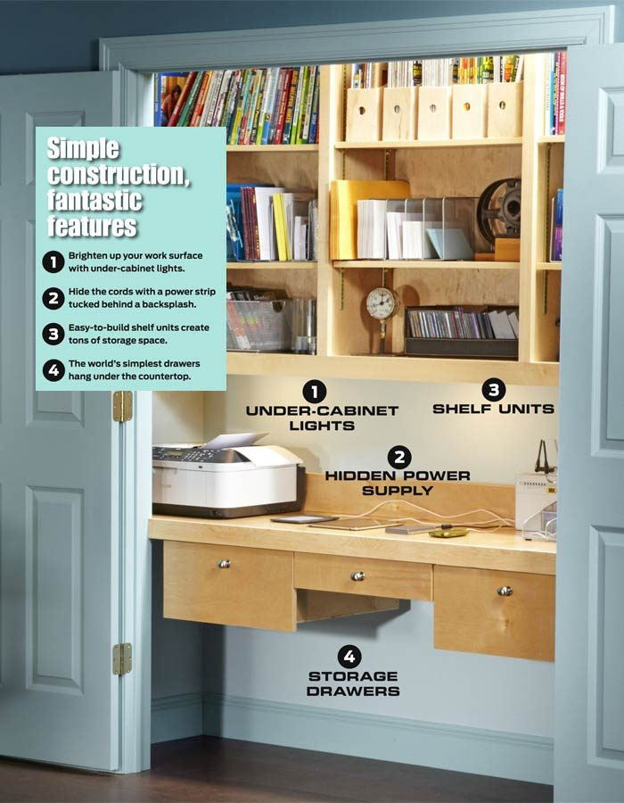 Stupendous How To Turn A Closet Into An Office The Family Handyman Largest Home Design Picture Inspirations Pitcheantrous