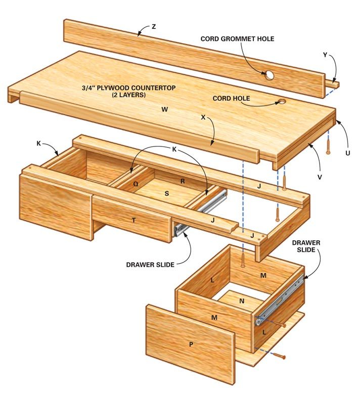 Figure B: Office drawer and countertop dimensions and details