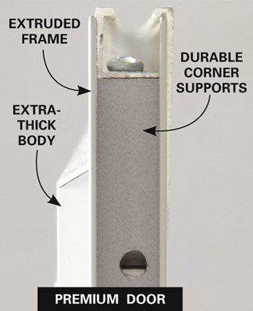 Premium screen doors are<br>  extruded and have an extra<br>  thick body and stronger corners.