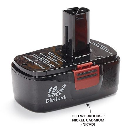 <b>Nickel cadmium battery</b></br> Nicads were the original industry standard for cordless tools.